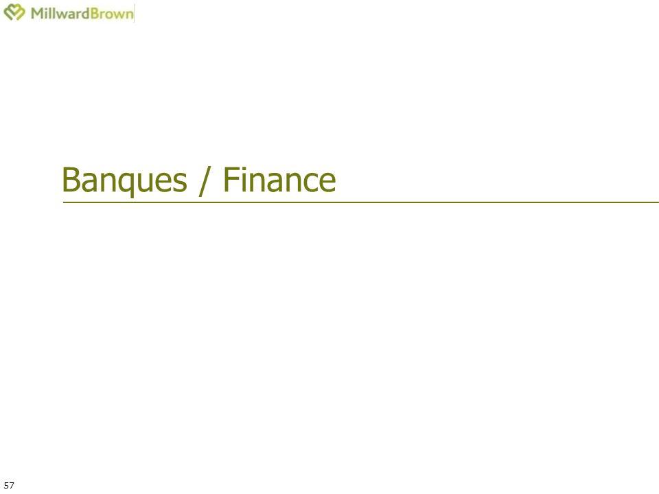 57 Banques / Finance