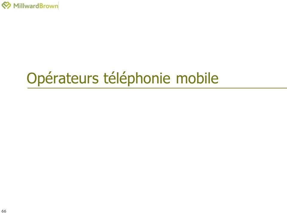 66 Opérateurs téléphonie mobile