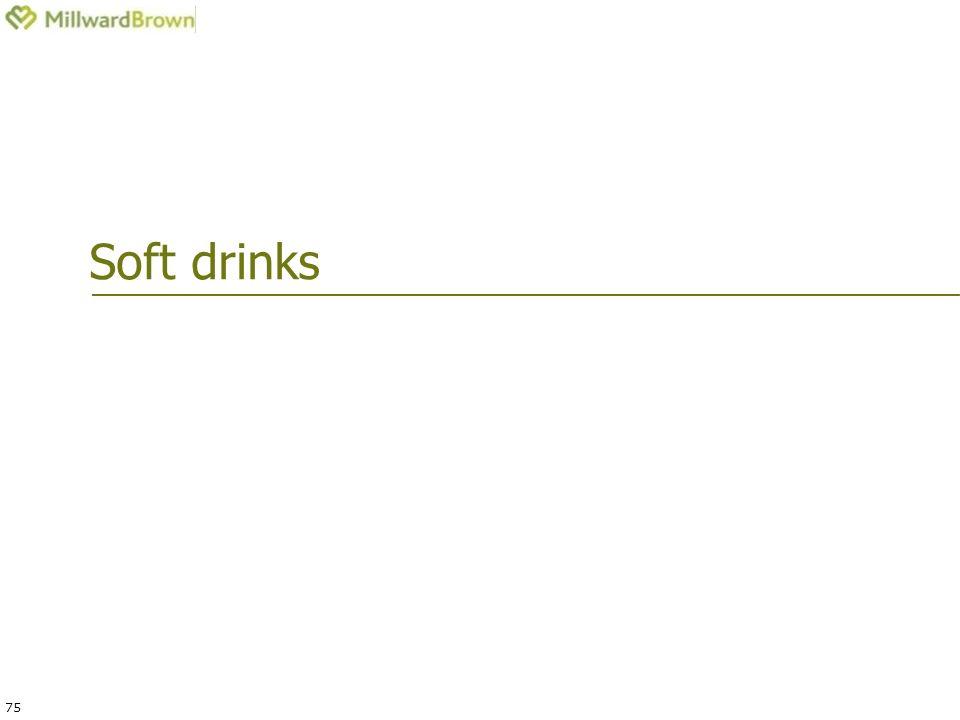 75 Soft drinks