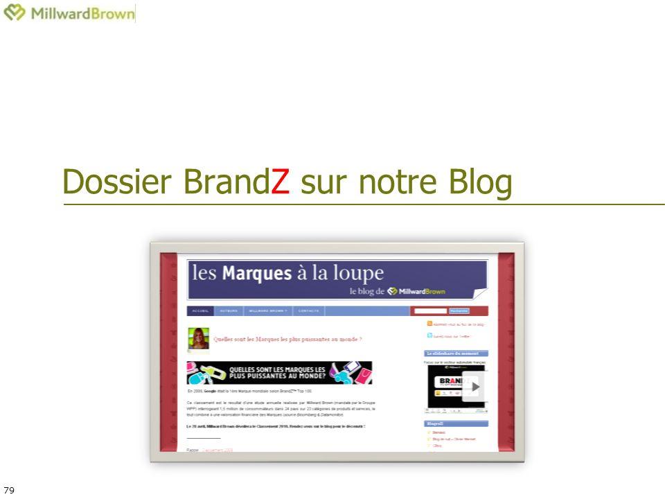 79 Dossier BrandZ sur notre Blog