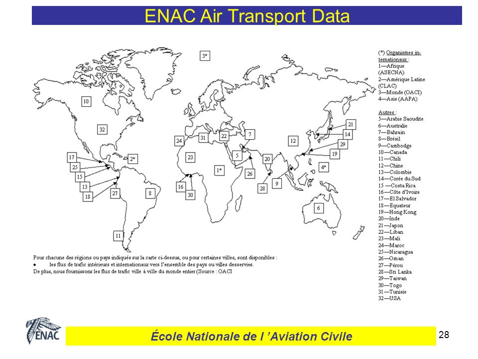28 ENAC Air Transport Data École Nationale de l Aviation Civile