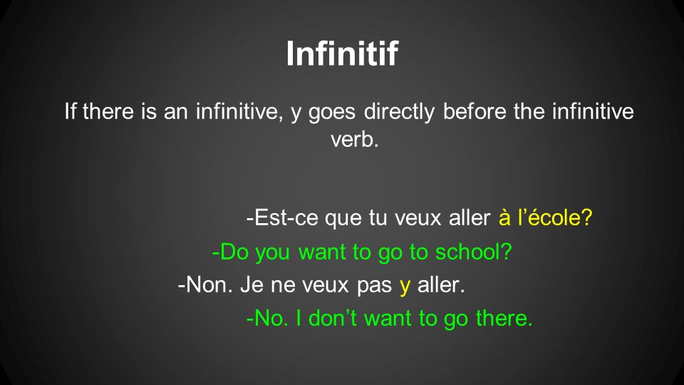 Infinitif If there is an infinitive, y goes directly before the infinitive verb.