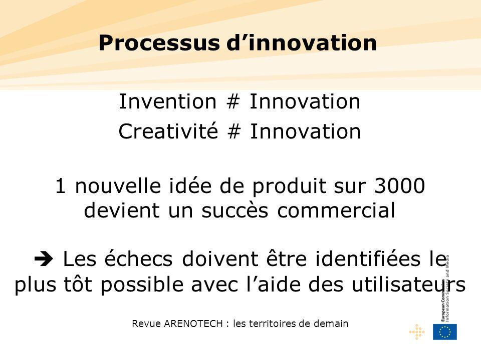 Revue ARENOTECH : les territoires de demain Invention # Innovation Creativité # Innovation 1 nouvelle idée de produit sur 3000 devient un succès comme