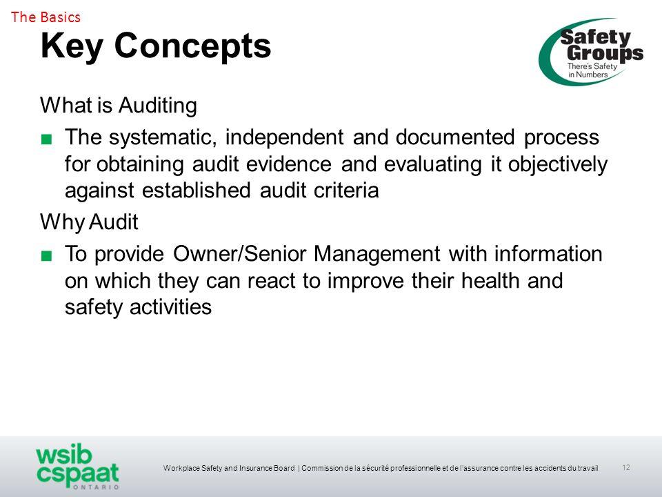 Workplace Safety and Insurance Board | Commission de la sécurité professionnelle et de lassurance contre les accidents du travail 12 Key Concepts What