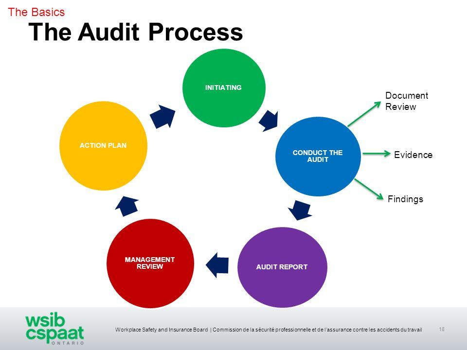 Workplace Safety and Insurance Board | Commission de la sécurité professionnelle et de lassurance contre les accidents du travail 18 The Audit Process