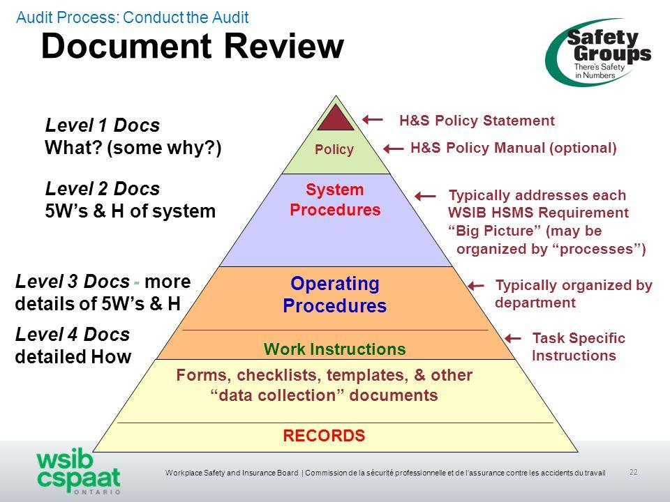 Workplace Safety and Insurance Board | Commission de la sécurité professionnelle et de lassurance contre les accidents du travail 22 Policy System Pro