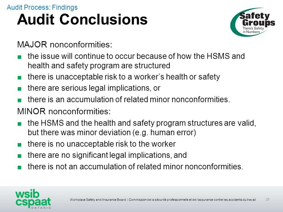 Workplace Safety and Insurance Board | Commission de la sécurité professionnelle et de lassurance contre les accidents du travail 29 MAJOR nonconformi