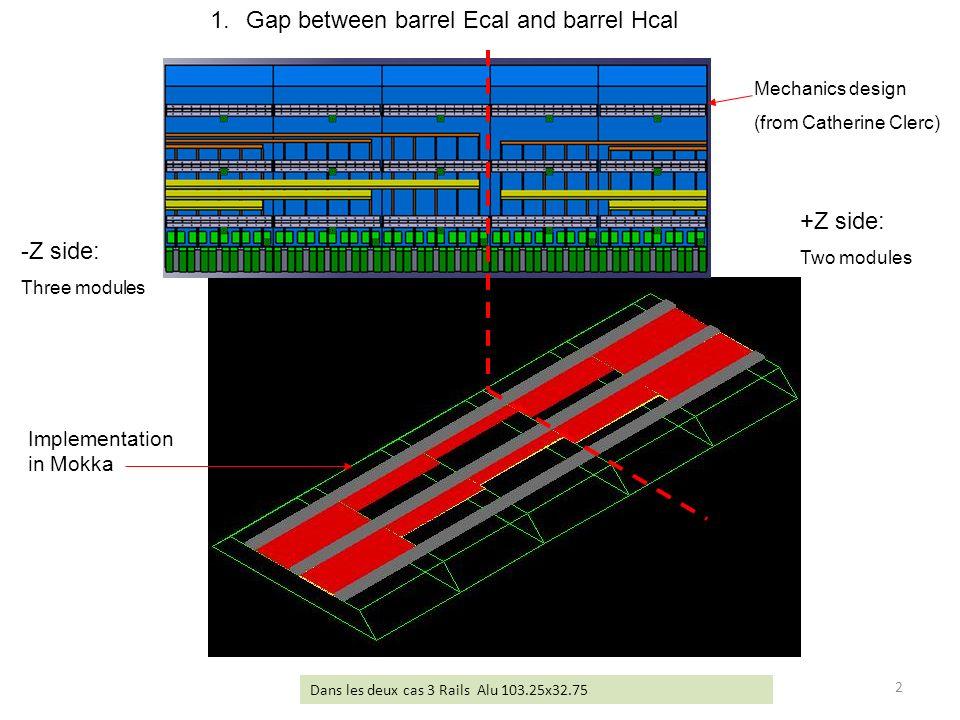 Dans les deux cas 3 Rails Alu 103.25x32.75 2 -Z side: Three modules +Z side: Two modules Mechanics design (from Catherine Clerc) Implementation in Mok