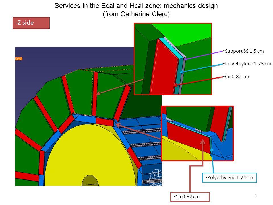 Support SS 1.5 cm Polyethylene 2.75 cm Cu 0.82 cm Polyethylene 1.24cm Cu 0.52 cm -Z side 4 Services in the Ecal and Hcal zone: mechanics design (from