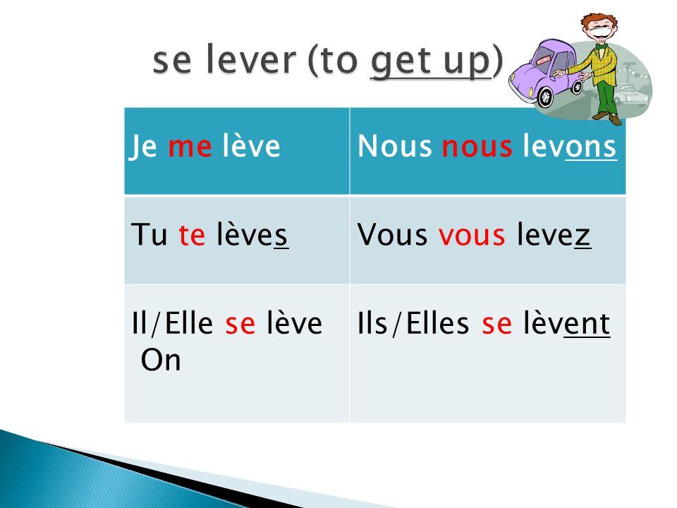 JeNous TuVous Il/Elle/OnIls/Elles