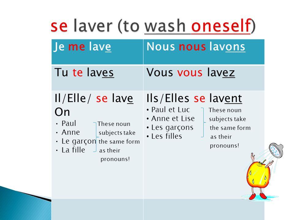 Je me lave Nous nous lavons Tu te lavesVous vous lavez Il/Elle/ se lave On Paul These noun Anne subjects take Le garçon the same form La fille as their pronouns.