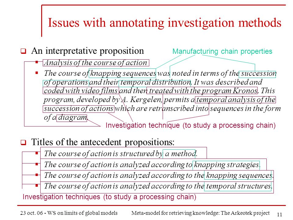 23 oct. 06 - WS on limits of global modelsMeta-model for retrieving knowledge: The Arkeotek project 11 Issues with annotating investigation methods An
