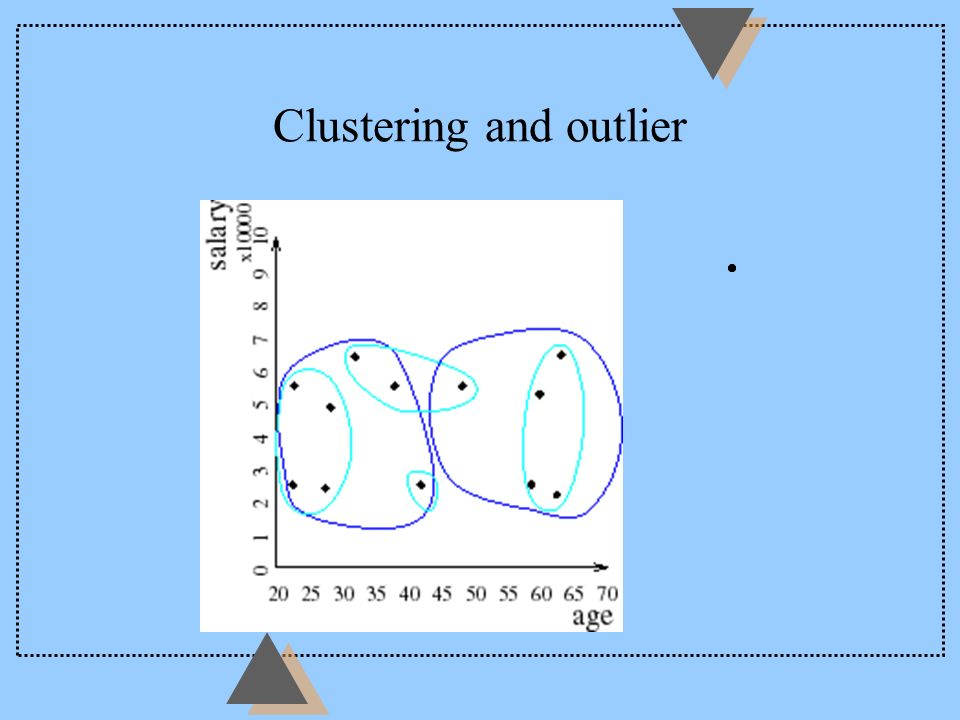 Clustering and outlier