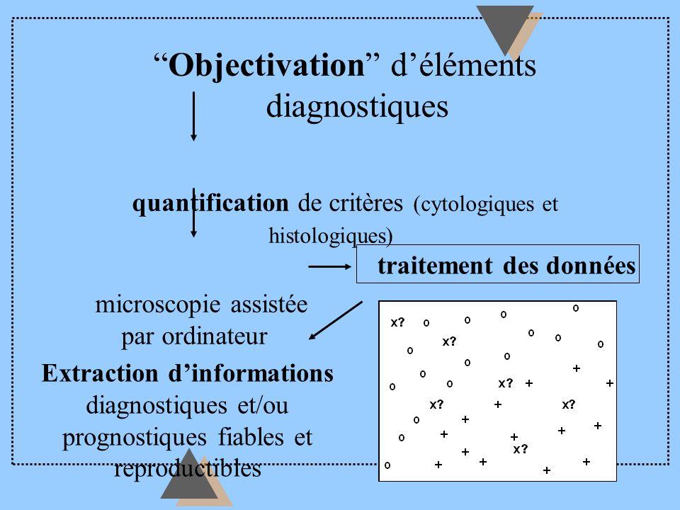 Objectivation déléments diagnostiques quantification de critères (cytologiques et histologiques) microscopie assistée par ordinateur traitement des données Extraction dinformations diagnostiques et/ou prognostiques fiables et reproductibles