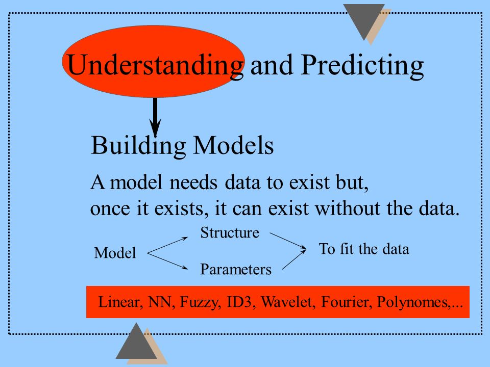 From data to prediction RAW DATA PREPROCESSING MODEL LEARNING PREDICTION TRAINING DATA
