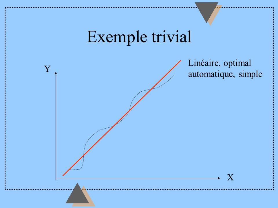 Exemple trivial Linéaire, optimal automatique, simple X Y