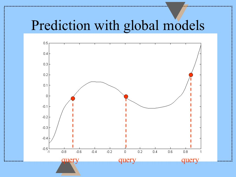 Prediction with global models query
