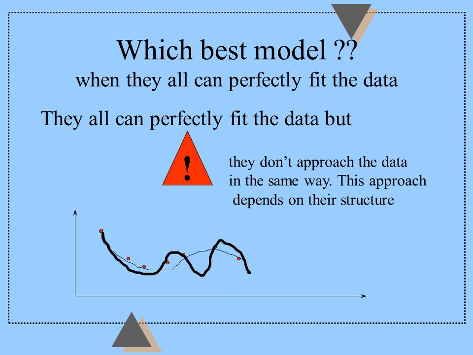 Which best model ?? when they all can perfectly fit the data They all can perfectly fit the data but ! they dont approach the data in the same way. Th