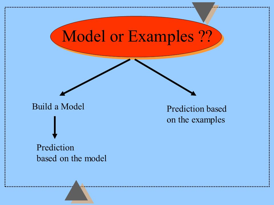 Model or Examples Build a Model Prediction based on the model Prediction based on the examples