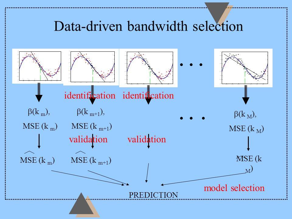 Data-driven bandwidth selection (k m ), MSE (k m ) (k M ), MSE (k M ) (k m+1 ), MSE (k m+1 ) MSE (k m )MSE (k m+1 ) MSE (k M ) PREDICTION identification validation identification validation model selection