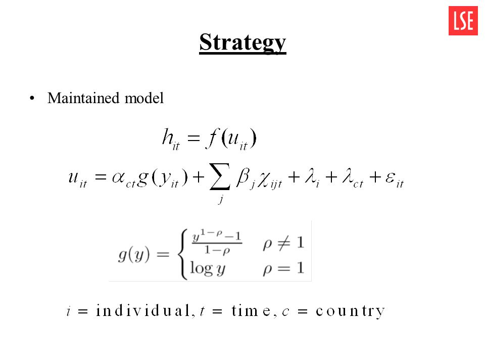 Strategy Maintained model