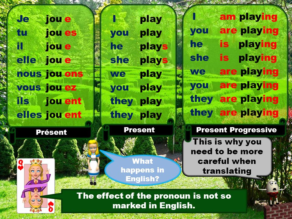 The effect of the pronoun is not so marked in English. Je jou tu jou il jou elle jou nousjou vousjou ilsjou ellesjou Présent What happens in English?