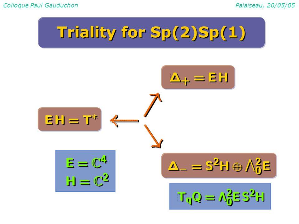 Colloque Paul GauduchonPalaiseau, 20/05/05 Triality for Sp(2)Sp(1)