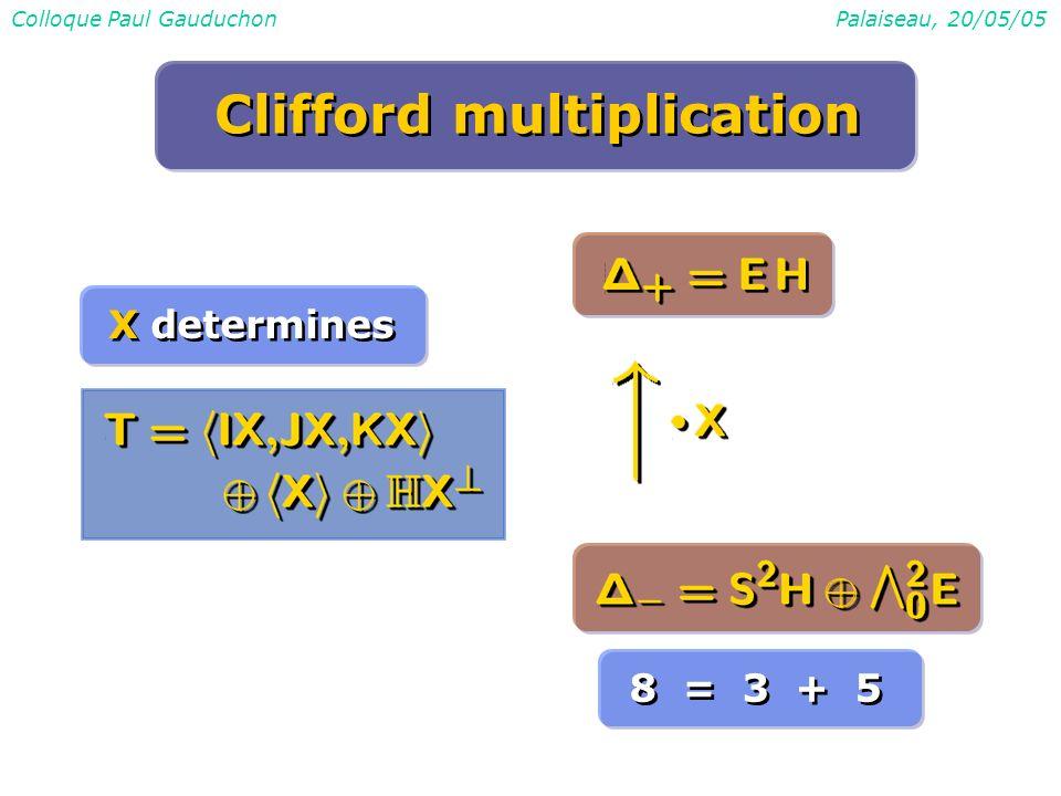 Colloque Paul GauduchonPalaiseau, 20/05/05 Clifford multiplication X determines 8 = 3 + 5