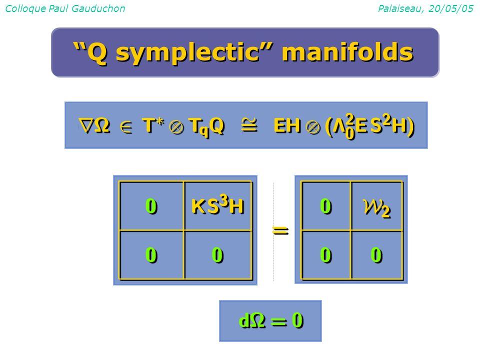 Colloque Paul GauduchonPalaiseau, 20/05/05 Q symplectic manifolds
