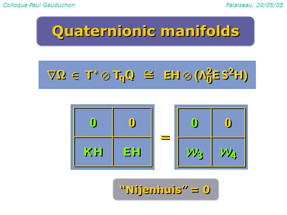 Colloque Paul GauduchonPalaiseau, 20/05/05 Quaternionic manifolds Nijenhuis = 0