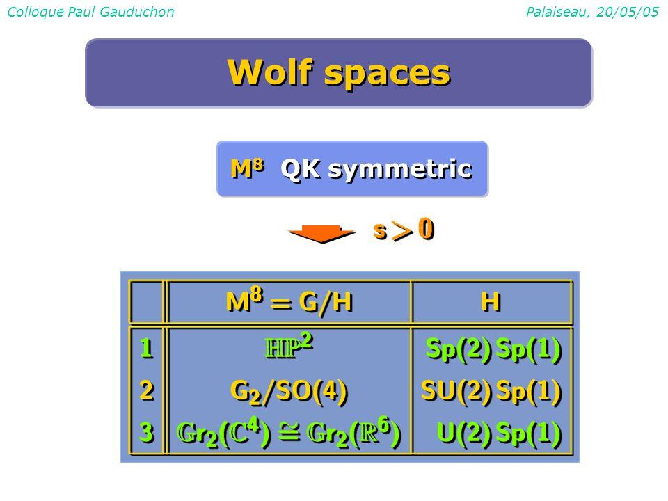 Colloque Paul GauduchonPalaiseau, 20/05/05 Wolf spaces M 8 QK symmetric