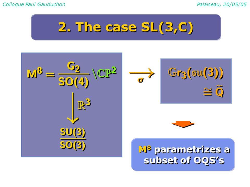 Colloque Paul GauduchonPalaiseau, 20/05/05 2. The case SL(3,C) M 8 parametrizes a subset of OQSs