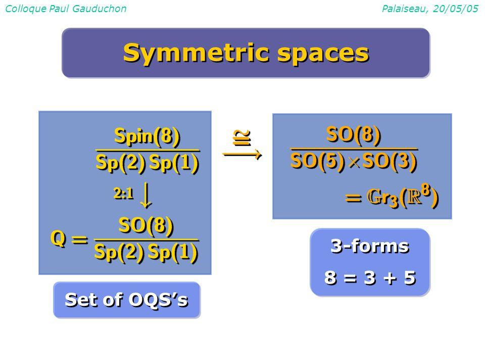 Colloque Paul GauduchonPalaiseau, 20/05/05 Set of OQSs Symmetric spaces 3-forms 8 = 3 + 5 3-forms 8 = 3 + 5