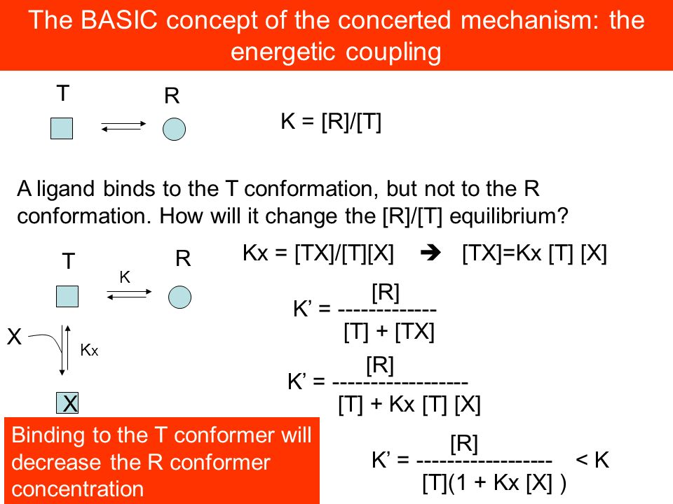 S07b Allostérie et coopérativité The BASIC concept of the concerted mechanism: the energetic coupling K = [R]/[T] T R A ligand binds to the T conforma