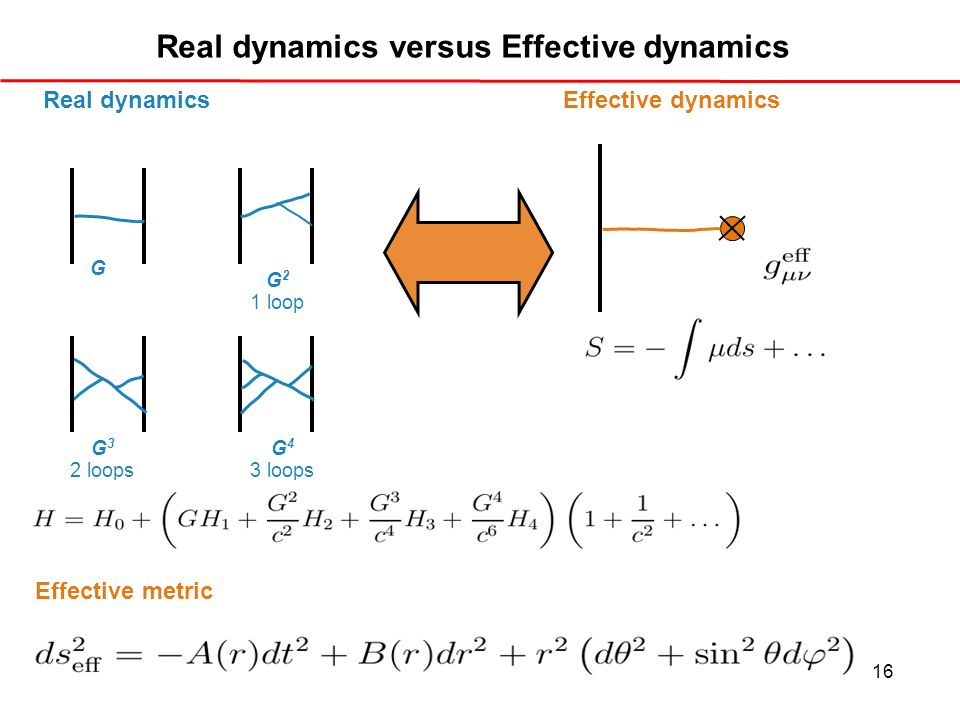 16 Real dynamics versus Effective dynamics G G 2 1 loop G 3 2 loops G 4 3 loops Real dynamicsEffective dynamics Effective metric