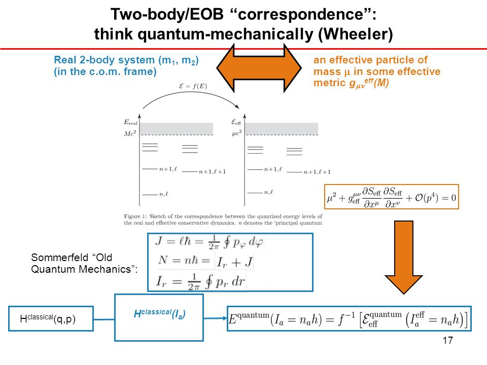 17 Two-body/EOB correspondence: think quantum-mechanically (Wheeler) Real 2-body system (m 1, m 2 ) (in the c.o.m. frame) an effective particle of mas