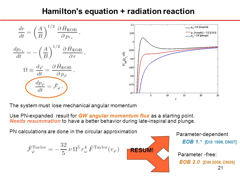 21 Hamilton's equation + radiation reaction The system must lose mechanical angular momentum Use PN-expanded result for GW angular momentum flux as a