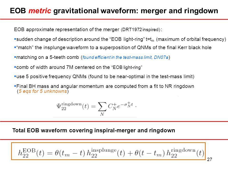 27 EOB metric gravitational waveform: merger and ringdown Total EOB waveform covering inspiral-merger and ringdown EOB approximate representation of t