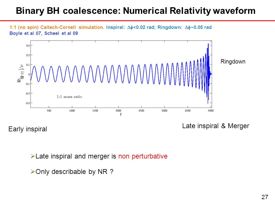 Binary BH coalescence: Numerical Relativity waveform Early inspiral 1:1 (no spin) Caltech-Cornell simulation. Inspiral: <0.02 rad; Ringdown: ~0.05 rad