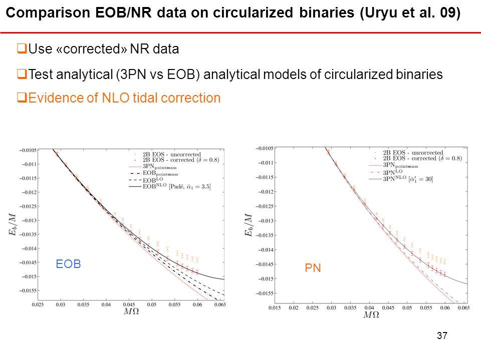37 Comparison EOB/NR data on circularized binaries (Uryu et al. 09) Use «corrected» NR data Test analytical (3PN vs EOB) analytical models of circular