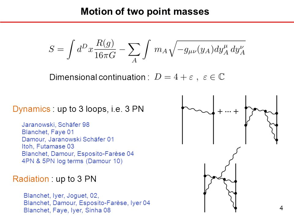 Motion of two point masses Dimensional continuation : Dynamics : up to 3 loops, i.e. 3 PN Jaranowski, Schäfer 98 Blanchet, Faye 01 Damour, Jaranowski