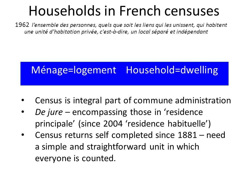 Households in French censuses 1962 lensemble des personnes, quels que soit les liens qui les unissent, qui habitent une unité dhabitation privée, c'es