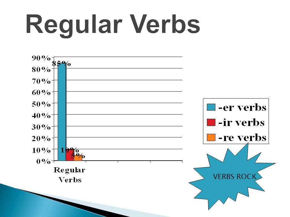 VERBS ROCK