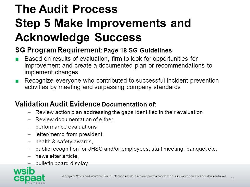 Workplace Safety and Insurance Board | Commission de la sécurité professionnelle et de lassurance contre les accidents du travail The Audit Process St