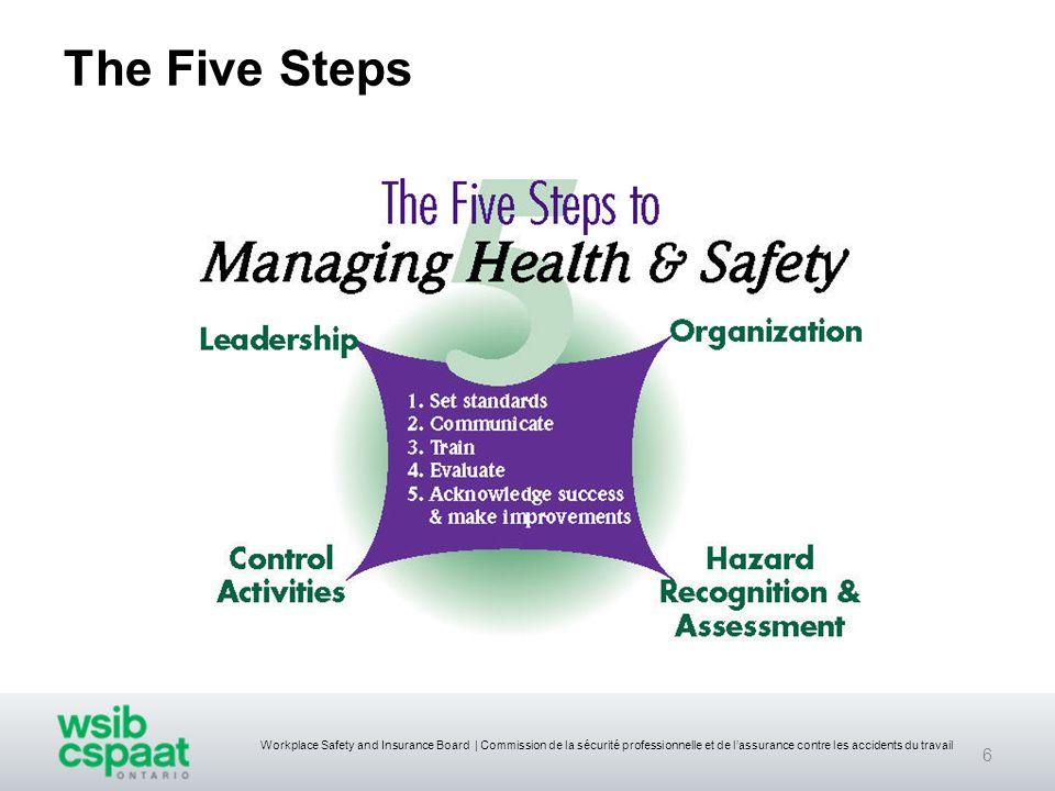 Workplace Safety and Insurance Board | Commission de la sécurité professionnelle et de lassurance contre les accidents du travail The Five Steps 6