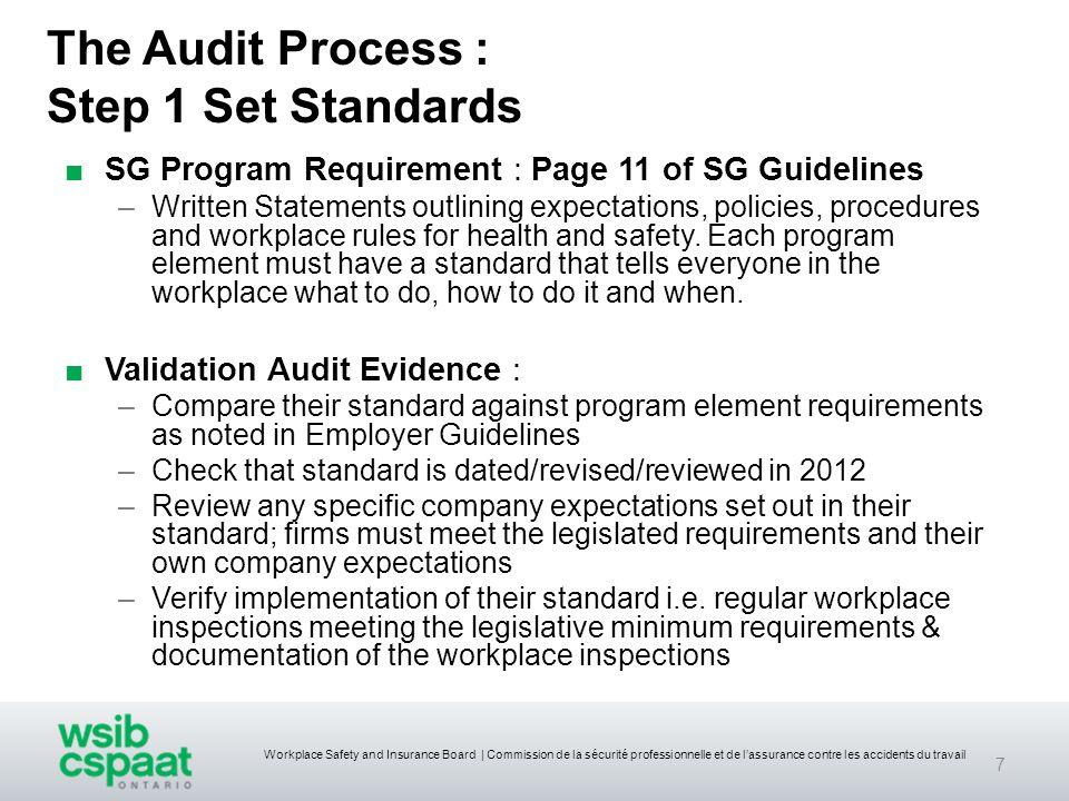 Workplace Safety and Insurance Board | Commission de la sécurité professionnelle et de lassurance contre les accidents du travail The Audit Process :