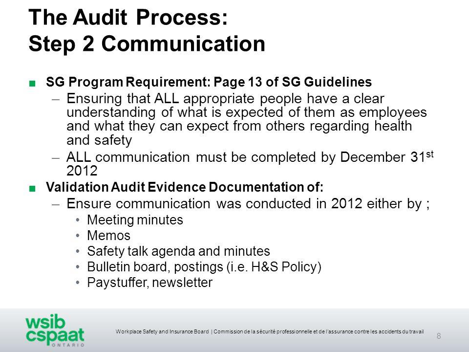 Workplace Safety and Insurance Board | Commission de la sécurité professionnelle et de lassurance contre les accidents du travail The Audit Process: S