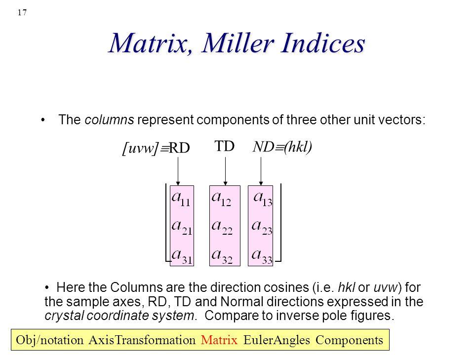17 Matrix, Miller Indices The columns represent components of three other unit vectors: [uvw] RD TD ND (hkl) Obj/notation AxisTransformation Matrix Eu