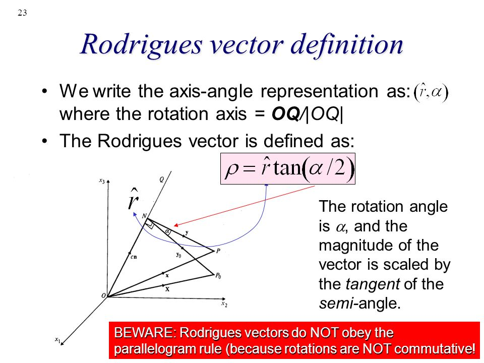 23 Rodrigues vector definition We write the axis-angle representation as: where the rotation axis = OQ/|OQ| The Rodrigues vector is defined as: The ro
