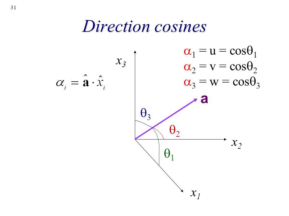 31 Direction cosines x1x1 x2x2 x3x3 1 2 3 1 = u = cos 1 2 = v = cos 2 3 = w = cos 3 a